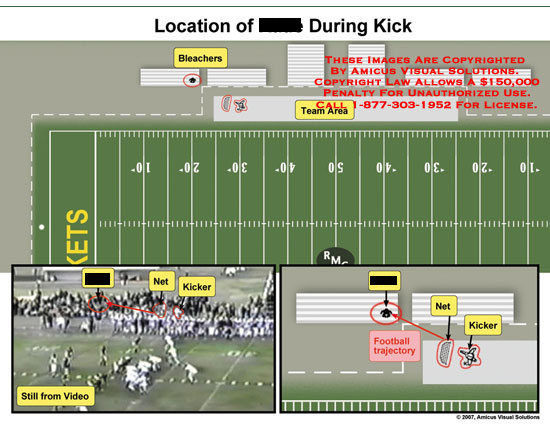 Position of kicker on field with insets of video footage.