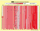 Calendar of headaches color coded to intensity.