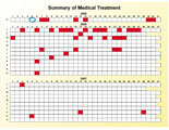 Calendar chart showing dates of medical treatment in red.