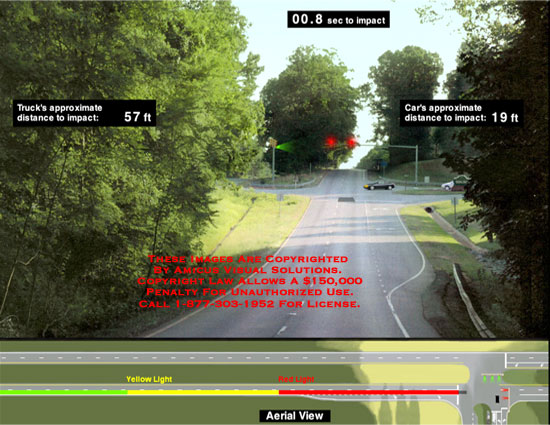 amicus,animation,2D,car,crash,accident,intersection,red,lights,traffic,timer,timed,seconds,distance,approach,view