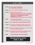 Events leading up to suicide.