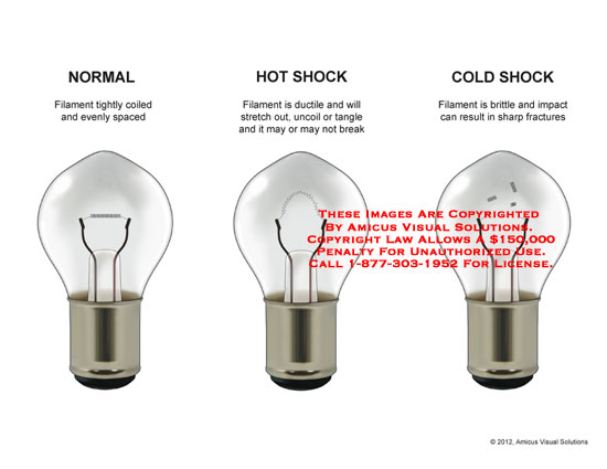 amicus,hot,cold,shock,lightbulb,filament,coiled,spaced,ductile,stretch,uncoil,tangle,brittle,impact,fractures